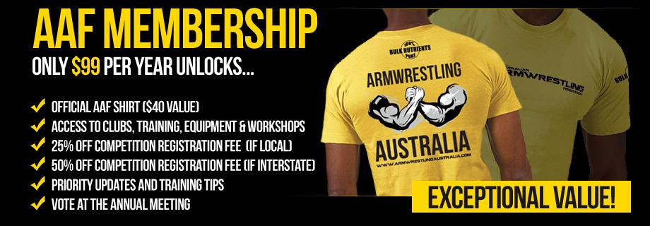 Australian Armwrestling Federation Membership